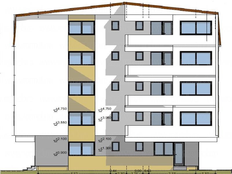 Ansamblu Rezidential Prelungirea Ghencea - Safirului, Bloc 2019