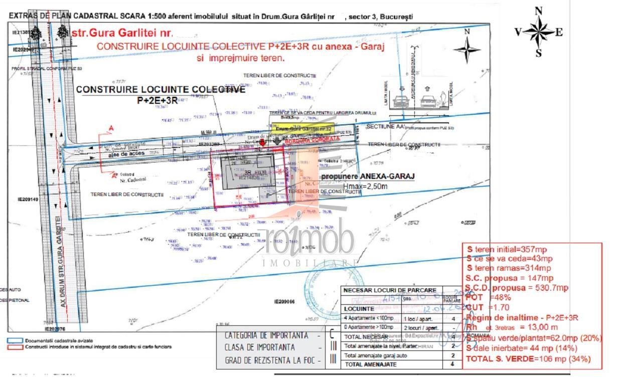 Theodor Pallady, Astorium Residence, teren 357 mp, D 21 ml